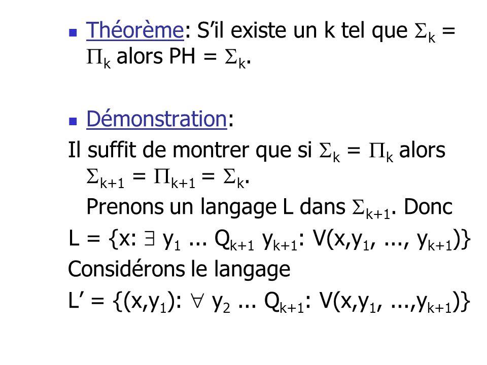 Théorème: Sil existe un k tel que k = k alors PH = k.