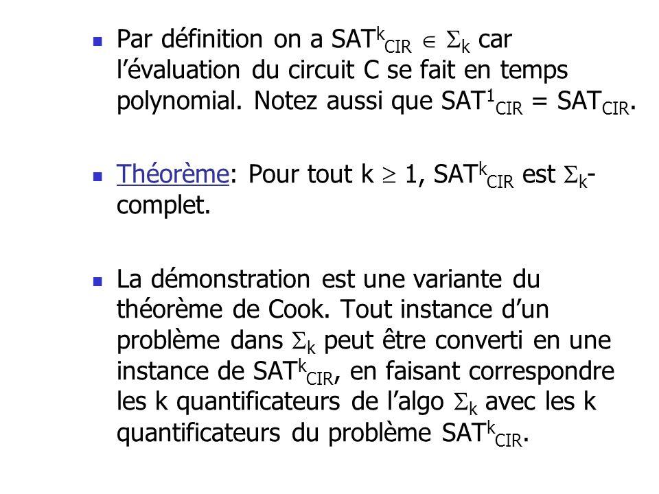 Par définition on a SAT k CIR k car lévaluation du circuit C se fait en temps polynomial. Notez aussi que SAT 1 CIR = SAT CIR. Théorème: Pour tout k 1