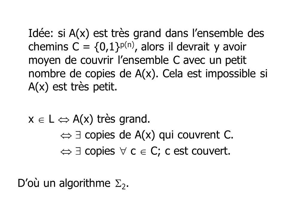 Idée: si A(x) est très grand dans lensemble des chemins C = {0,1} p(n), alors il devrait y avoir moyen de couvrir lensemble C avec un petit nombre de copies de A(x).