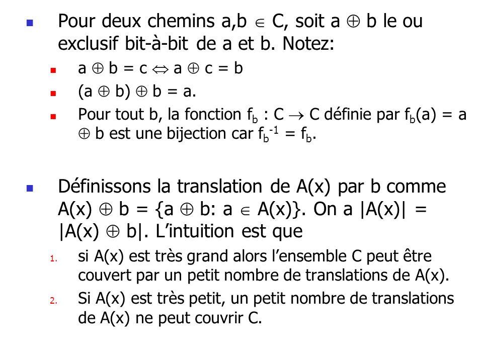 Pour deux chemins a,b C, soit a b le ou exclusif bit-à-bit de a et b.