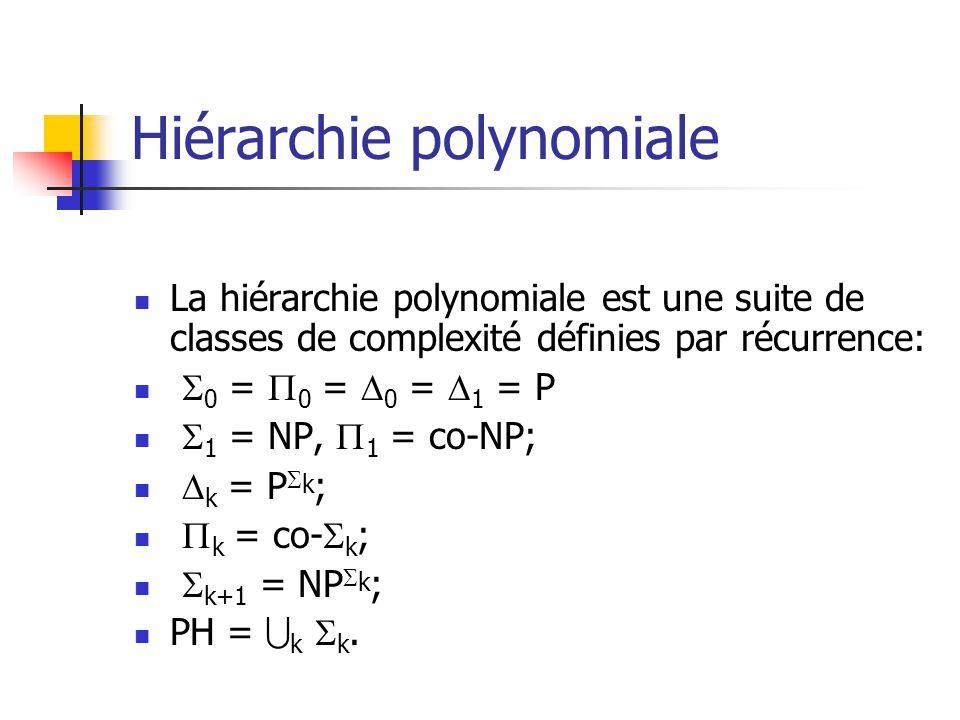 Hiérarchie polynomiale La hiérarchie polynomiale est une suite de classes de complexité définies par récurrence: 0 = 0 = 0 = 1 = P 1 = NP, 1 = co-NP; k = P k ; k = co- k ; k+1 = NP k ; PH = k k.