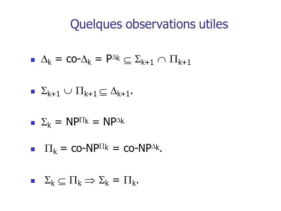 Quelques observations utiles k = co- k = P k k+1 k+1 k+1 k+1 k+1. k = NP k = NP k k = co-NP k = co-NP k. k k k = k.