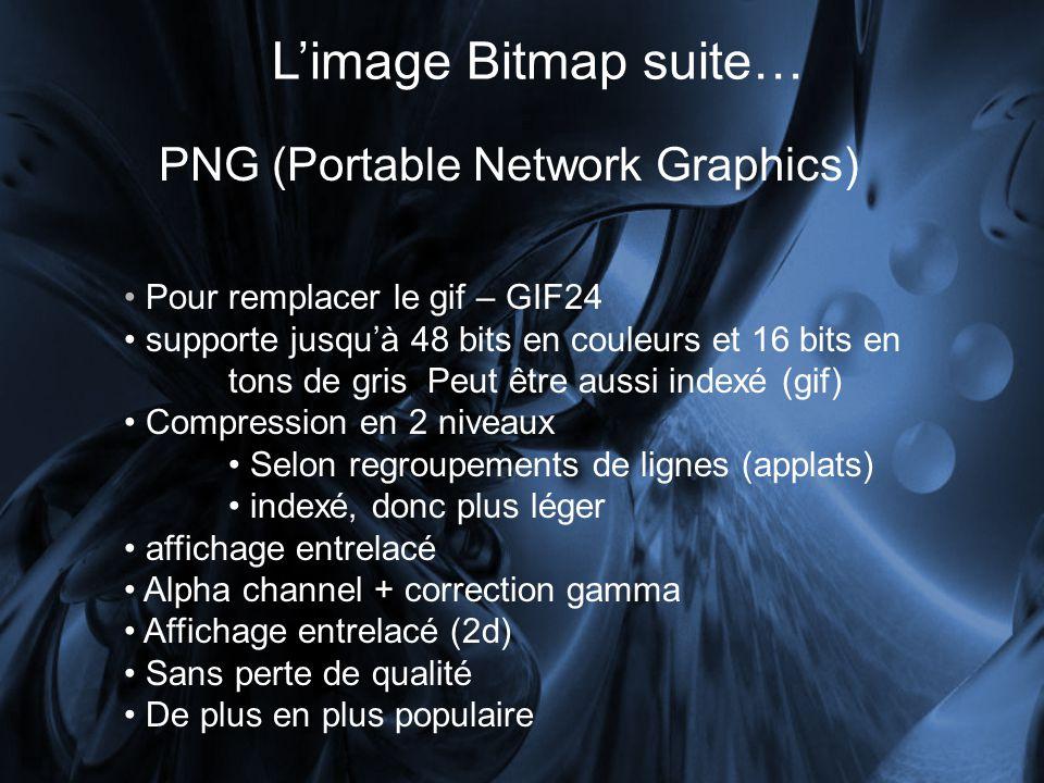 Limage Bitmap suite… PNG (Portable Network Graphics) Pour remplacer le gif – GIF24 supporte jusquà 48 bits en couleurs et 16 bits en tons de gris Peut être aussi indexé (gif) Compression en 2 niveaux Selon regroupements de lignes (applats) indexé, donc plus léger affichage entrelacé Alpha channel + correction gamma Affichage entrelacé (2d) Sans perte de qualité De plus en plus populaire