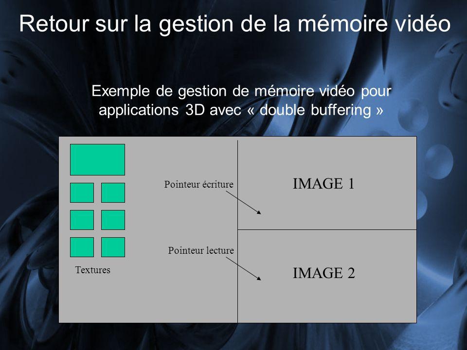 Retour sur la gestion de la mémoire vidéo IMAGE 1 IMAGE 2 Pointeur lecture Pointeur écriture Exemple de gestion de mémoire vidéo pour applications 3D avec « double buffering » Textures