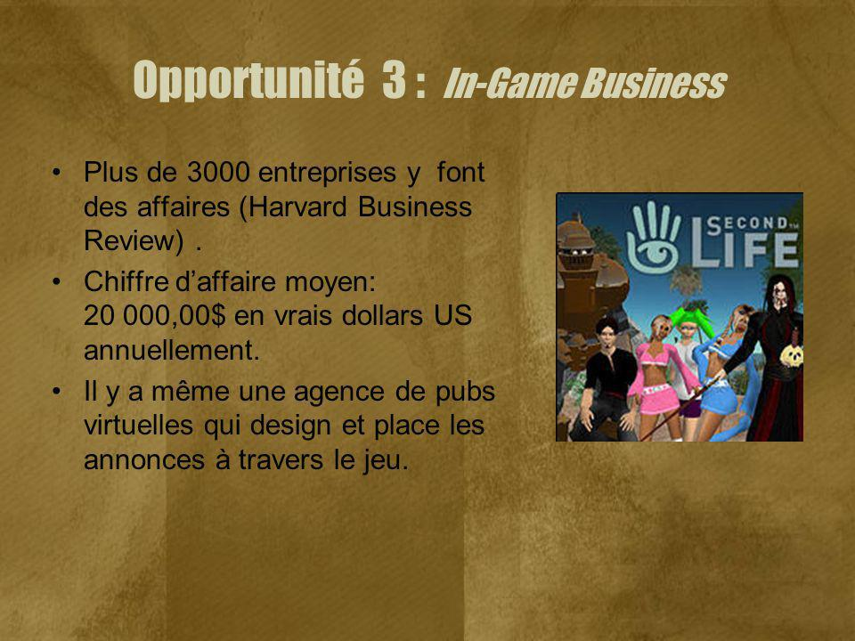 Opportunité 3 : In-Game Business Plus de 3000 entreprises y font des affaires (Harvard Business Review).