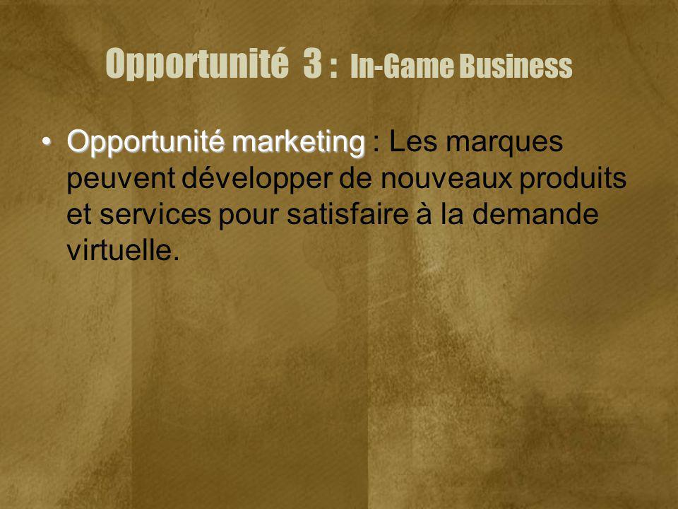 Opportunité 3 : In-Game Business Opportunité marketingOpportunité marketing : Les marques peuvent développer de nouveaux produits et services pour satisfaire à la demande virtuelle.