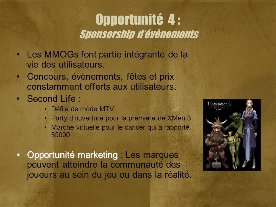 Opportunité 4 : Sponsorship dévènements Les MMOGs font partie intégrante de la vie des utilisateurs. Concours, évènements, fêtes et prix constamment o