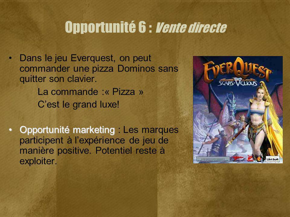 Opportunité 6 : Vente directe Dans le jeu Everquest, on peut commander une pizza Dominos sans quitter son clavier. La commande :« Pizza » Cest le gran