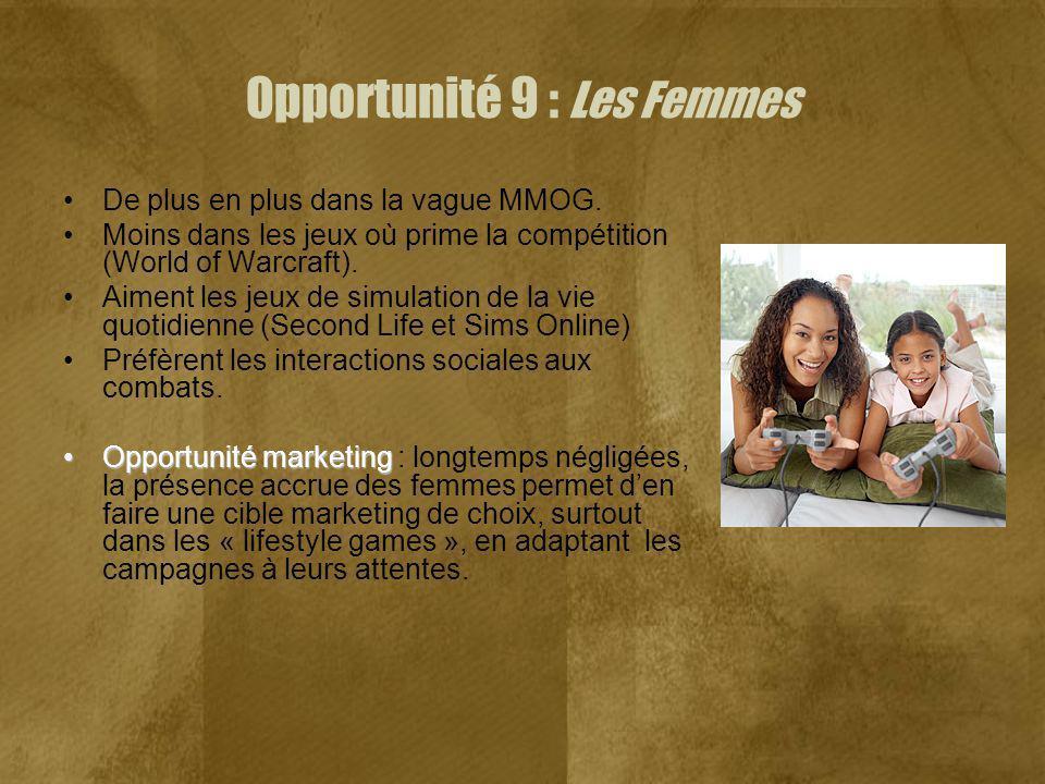 Opportunité 9 : Les Femmes De plus en plus dans la vague MMOG. Moins dans les jeux où prime la compétition (World of Warcraft). Aiment les jeux de sim