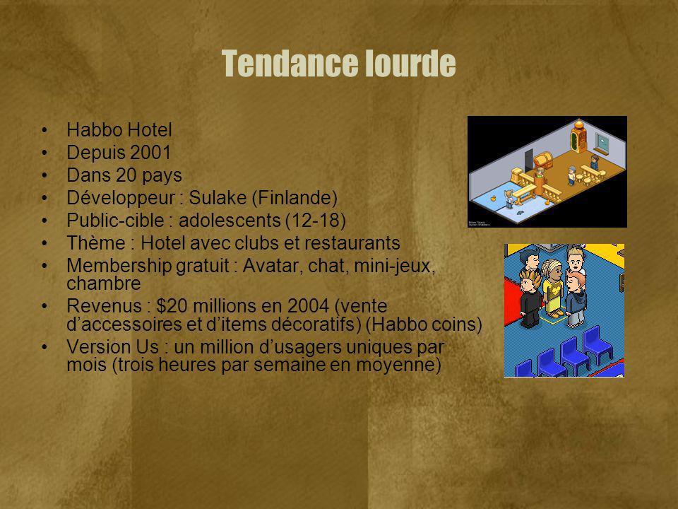Tendance lourde Habbo Hotel Depuis 2001 Dans 20 pays Développeur : Sulake (Finlande) Public-cible : adolescents (12-18) Thème : Hotel avec clubs et re