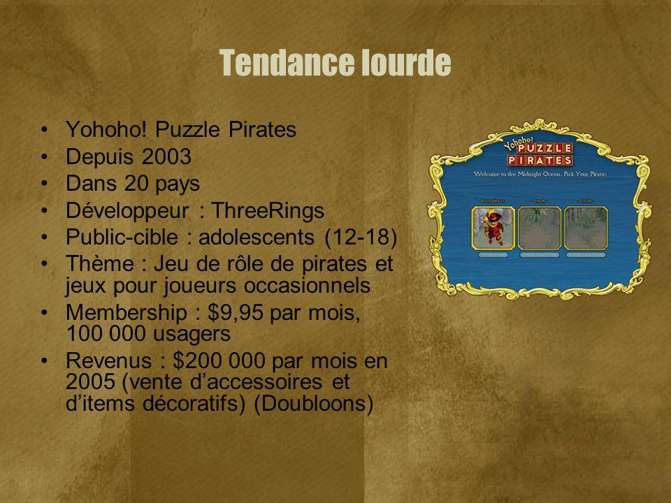 Tendance lourde Yohoho! Puzzle Pirates Depuis 2003 Dans 20 pays Développeur : ThreeRings Public-cible : adolescents (12-18) Thème : Jeu de rôle de pir
