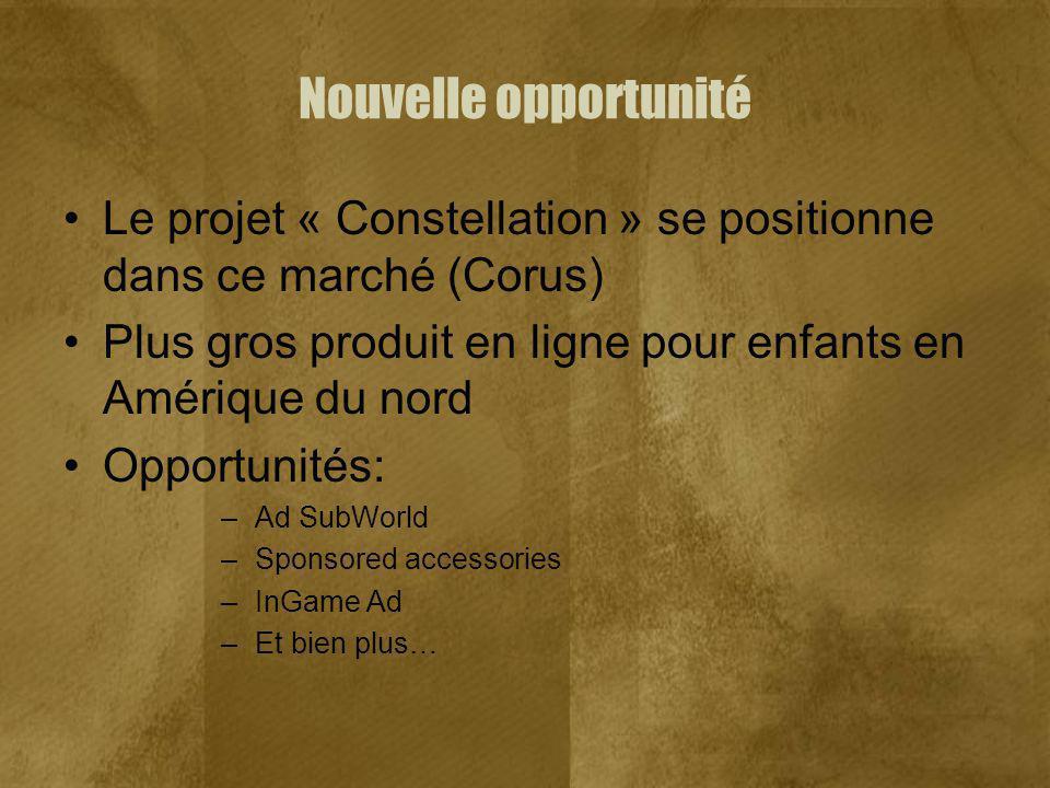 Nouvelle opportunité Le projet « Constellation » se positionne dans ce marché (Corus) Plus gros produit en ligne pour enfants en Amérique du nord Oppo