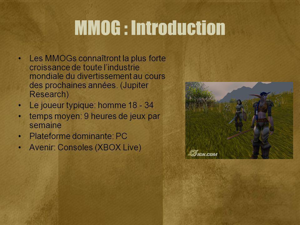 MMOG : Introduction Les MMOGs connaîtront la plus forte croissance de toute lindustrie mondiale du divertissement au cours des prochaines années. (Jup