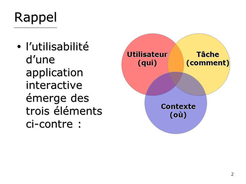 2 Rappel lutilisabilité dune application interactive émerge des trois éléments ci-contre : lutilisabilité dune application interactive émerge des troi
