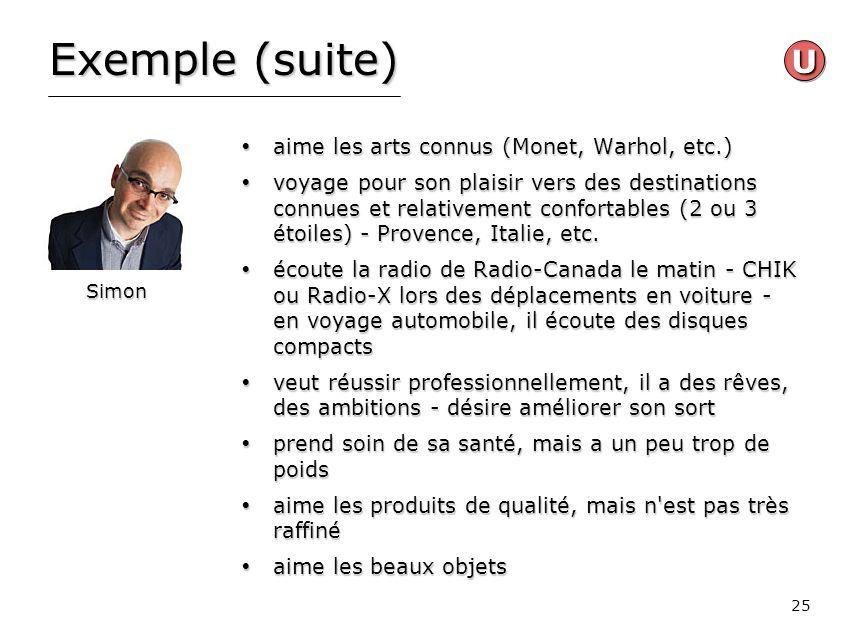 25 Exemple (suite) aime les arts connus (Monet, Warhol, etc.) aime les arts connus (Monet, Warhol, etc.) voyage pour son plaisir vers des destinations