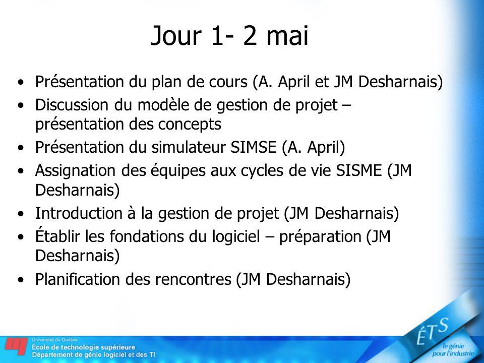 Jour 1- 2 mai Présentation du plan de cours (A. April et JM Desharnais) Discussion du modèle de gestion de projet – présentation des concepts Présenta