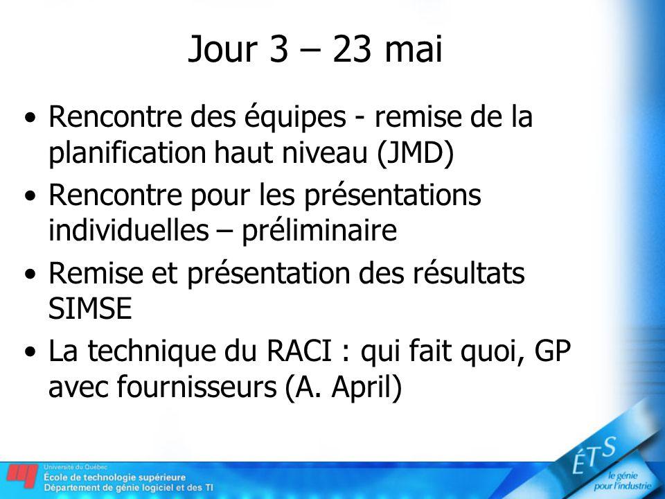 Jour 3 – 23 mai Rencontre des équipes - remise de la planification haut niveau (JMD) Rencontre pour les présentations individuelles – préliminaire Rem