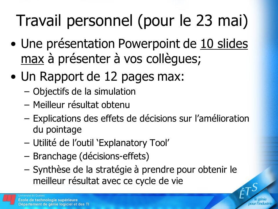 Travail personnel (pour le 23 mai) Une présentation Powerpoint de 10 slides max à présenter à vos collègues; Un Rapport de 12 pages max: –Objectifs de