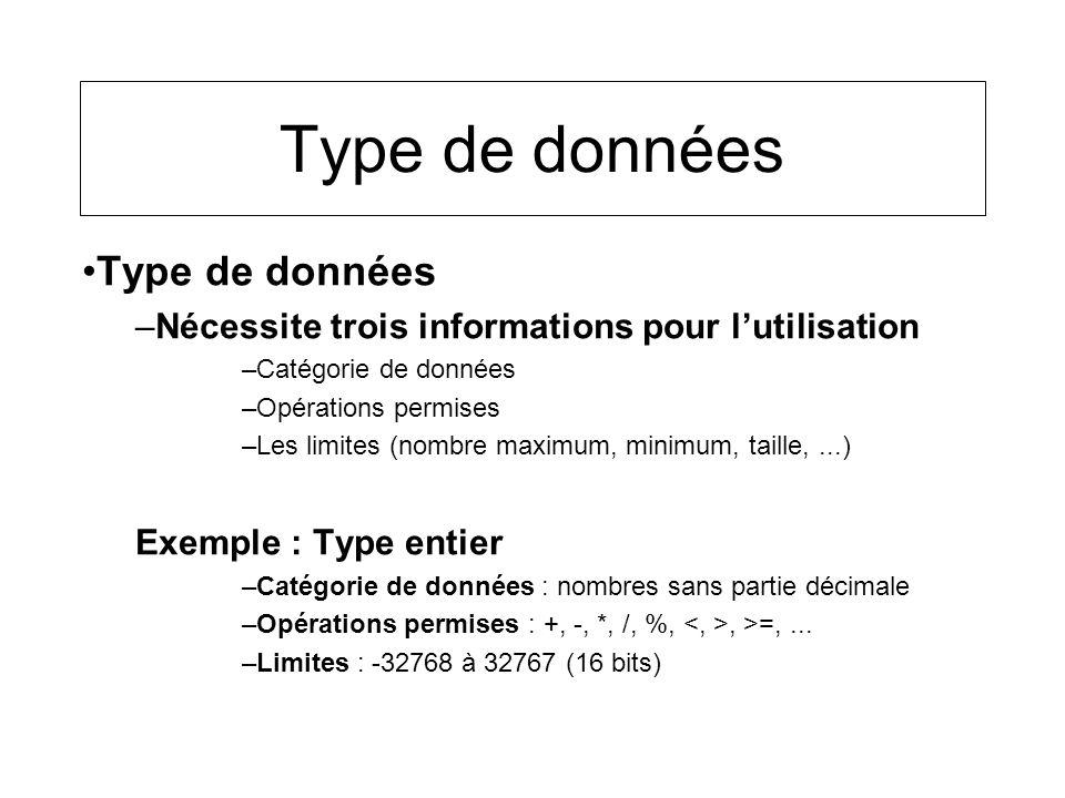 Type de données –Nécessite trois informations pour lutilisation –Catégorie de données –Opérations permises –Les limites (nombre maximum, minimum, tail