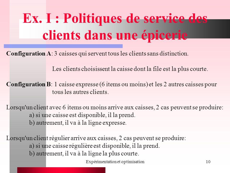 Expérimentation et optimisation10 Ex. I : Politiques de service des clients dans une épicerie Configuration A: 3 caisses qui servent tous les clients