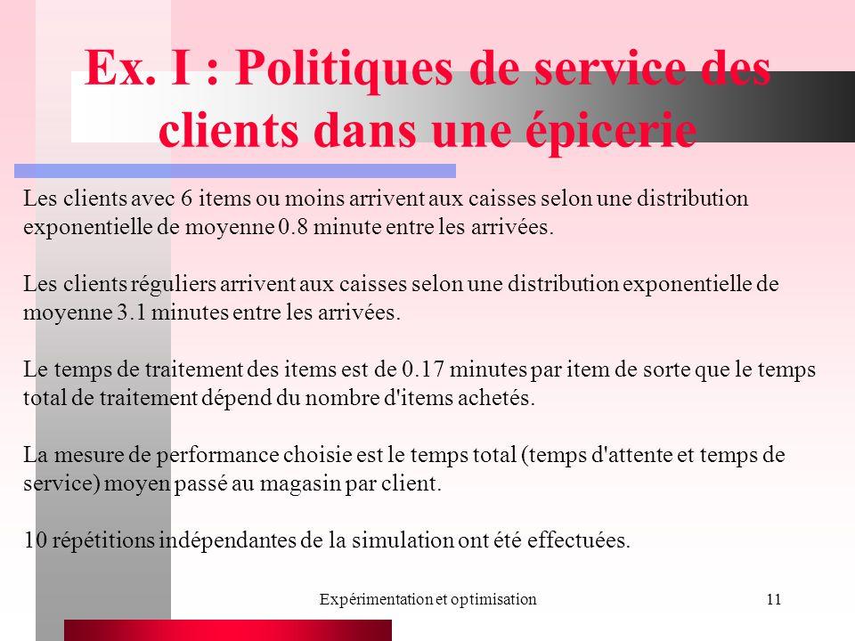 Expérimentation et optimisation11 Ex. I : Politiques de service des clients dans une épicerie Les clients avec 6 items ou moins arrivent aux caisses s