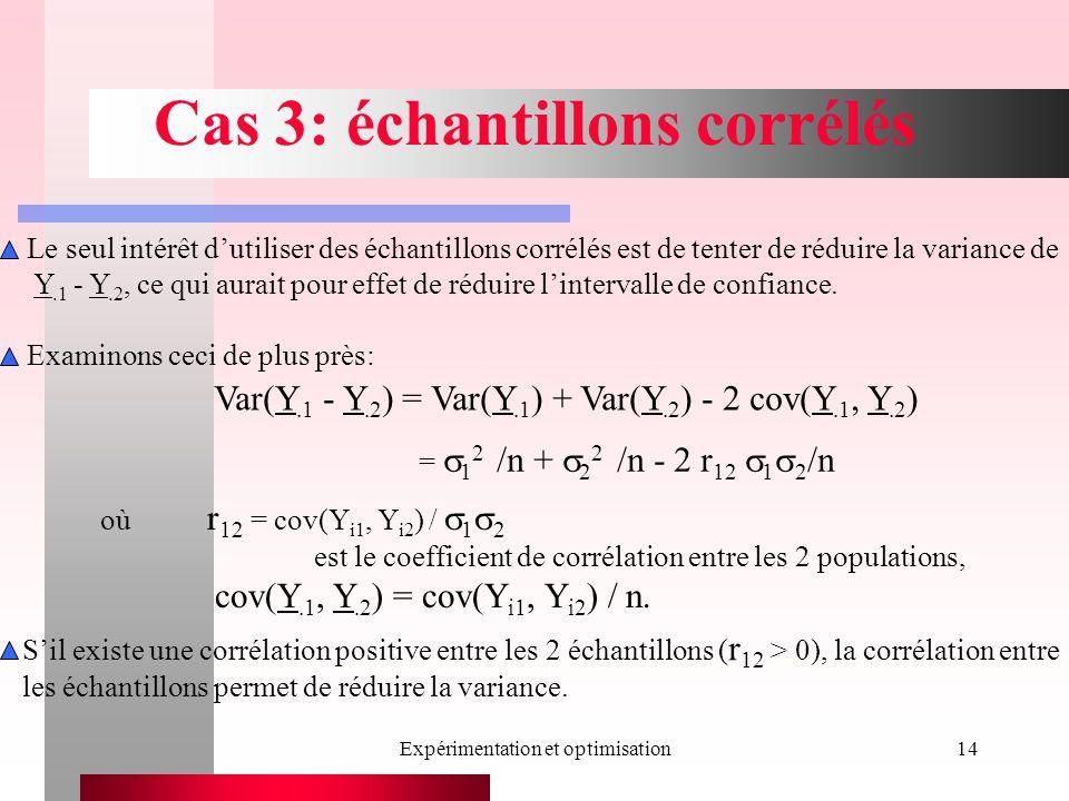 Expérimentation et optimisation14 Cas 3: échantillons corrélés Le seul intérêt dutiliser des échantillons corrélés est de tenter de réduire la variance de Y.1 - Y.2, ce qui aurait pour effet de réduire lintervalle de confiance.