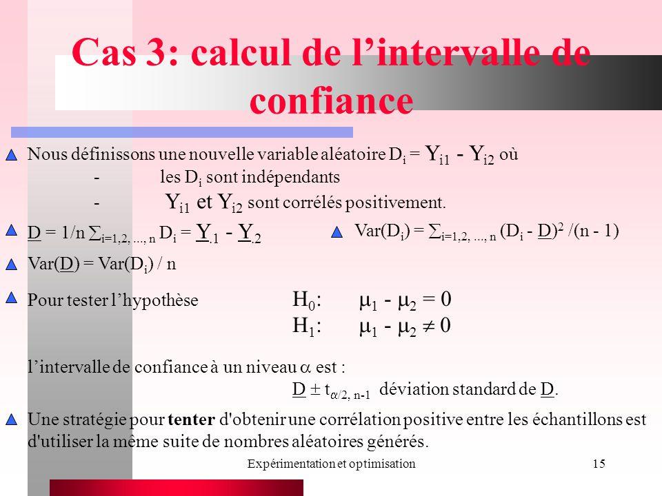 Expérimentation et optimisation15 Cas 3: calcul de lintervalle de confiance Nous définissons une nouvelle variable aléatoire D i = Y i1 - Y i2 où -les D i sont indépendants - Y i1 et Y i2 sont corrélés positivement.