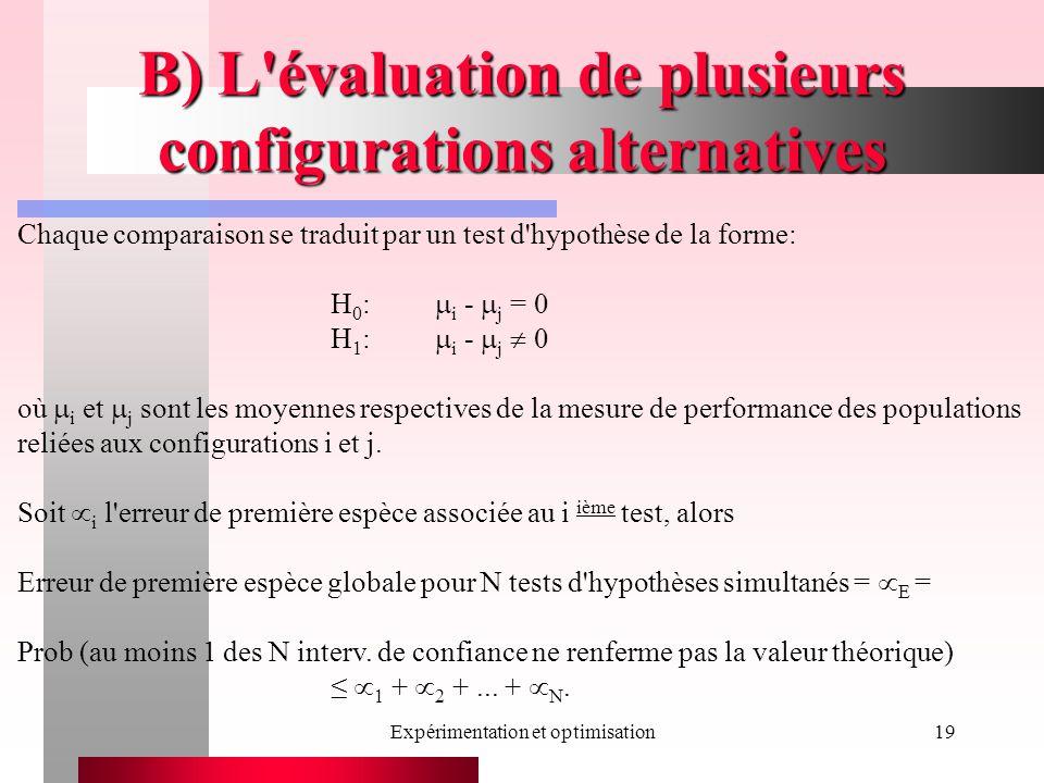Expérimentation et optimisation19 B) L évaluation de plusieurs configurations alternatives Chaque comparaison se traduit par un test d hypothèse de la forme: H 0 : i - j = 0 H 1 : i - j 0 où i et j sont les moyennes respectives de la mesure de performance des populations reliées aux configurations i et j.
