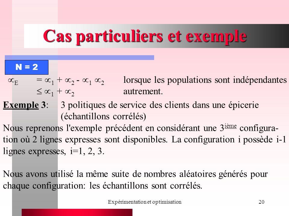 Expérimentation et optimisation20 Cas particuliers et exemple N = 2 E = 1 + 2 - 1 2 lorsque les populations sont indépendantes 1 + 2 autrement. Exempl