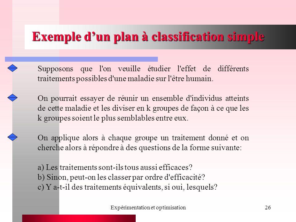 Expérimentation et optimisation26 Exemple dun plan à classification simple Supposons que l'on veuille étudier l'effet de différents traitements possib