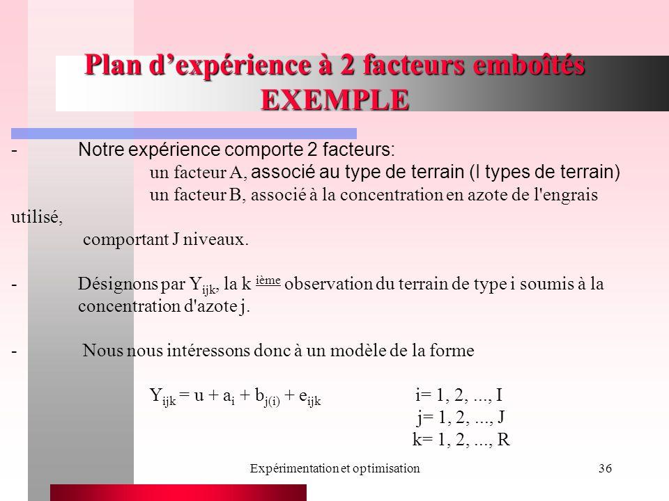 Expérimentation et optimisation36 Plan dexpérience à 2 facteurs emboîtés EXEMPLE -Notre expérience comporte 2 facteurs: un facteur A, associé au type de terrain (I types de terrain) un facteur B, associé à la concentration en azote de l engrais utilisé, comportant J niveaux.
