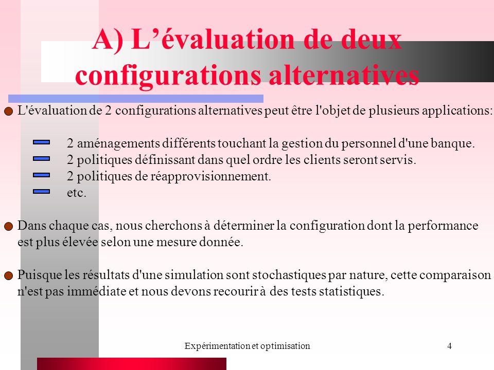 Expérimentation et optimisation4 A) Lévaluation de deux configurations alternatives L évaluation de 2 configurations alternatives peut être l objet de plusieurs applications: 2 aménagements différents touchant la gestion du personnel d une banque.