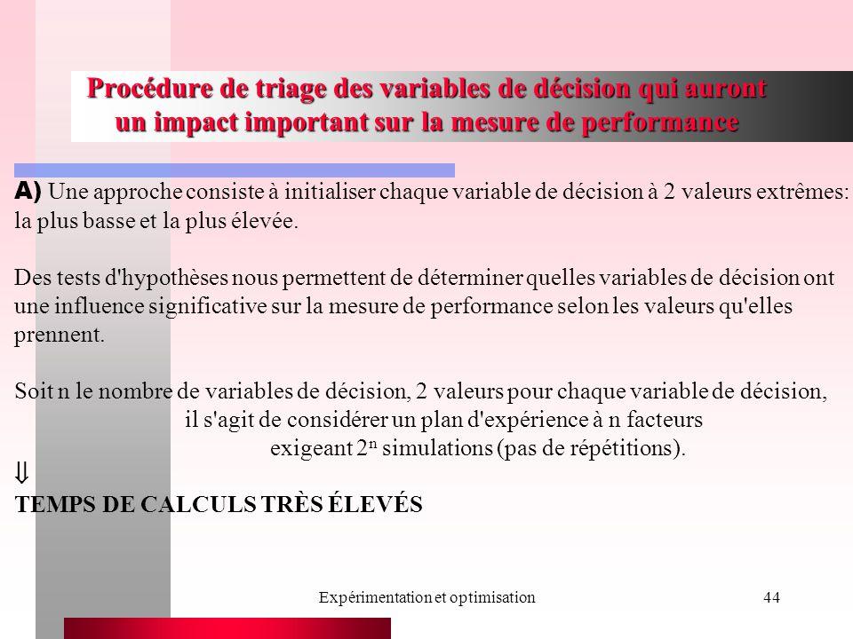 Expérimentation et optimisation44 Procédure de triage des variables de décision qui auront un impact important sur la mesure de performance A) Une approche consiste à initialiser chaque variable de décision à 2 valeurs extrêmes: la plus basse et la plus élevée.