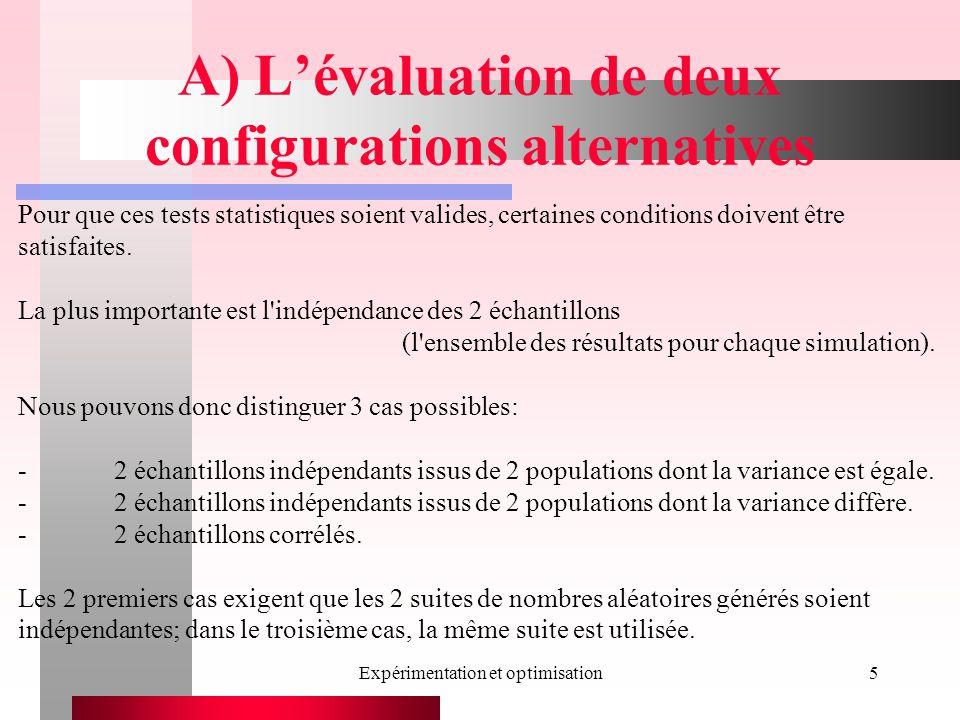 Expérimentation et optimisation5 A) Lévaluation de deux configurations alternatives Pour que ces tests statistiques soient valides, certaines conditio