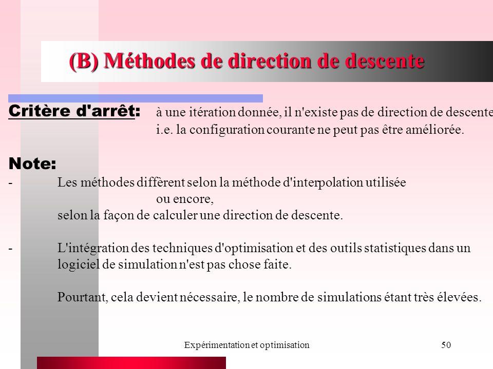 Expérimentation et optimisation50 (B) Méthodes de direction de descente Critère d'arrêt: à une itération donnée, il n'existe pas de direction de desce