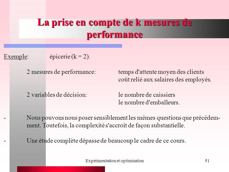 Expérimentation et optimisation51 La prise en compte de k mesures de performance Exemple:épicerie (k = 2). 2 mesures de performance:temps d'attente mo