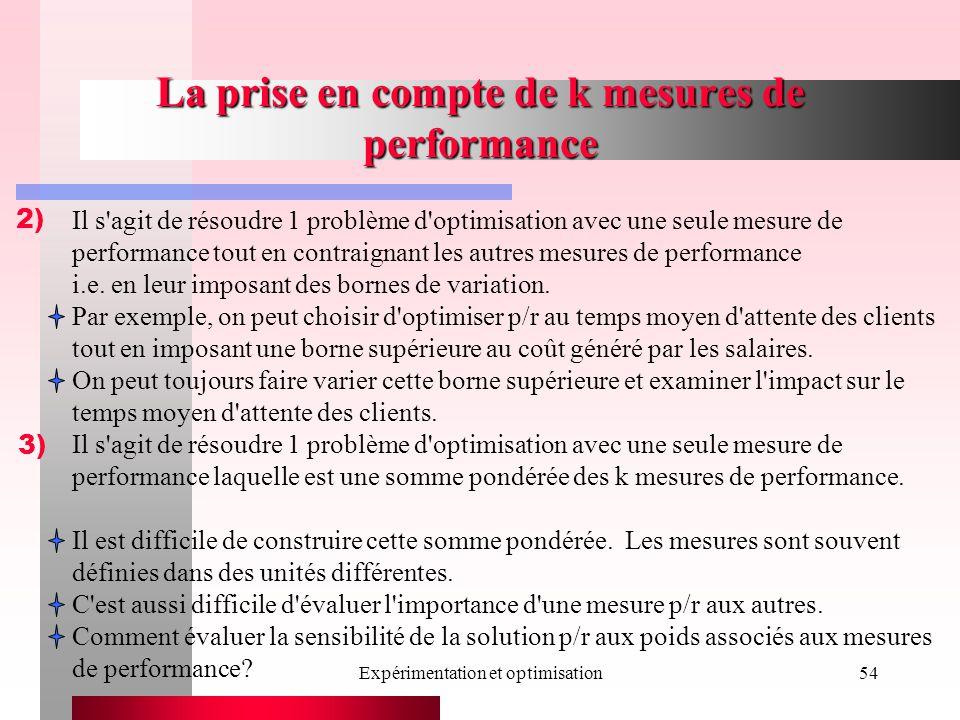 Expérimentation et optimisation54 La prise en compte de k mesures de performance 2) Il s agit de résoudre 1 problème d optimisation avec une seule mesure de performance tout en contraignant les autres mesures de performance i.e.