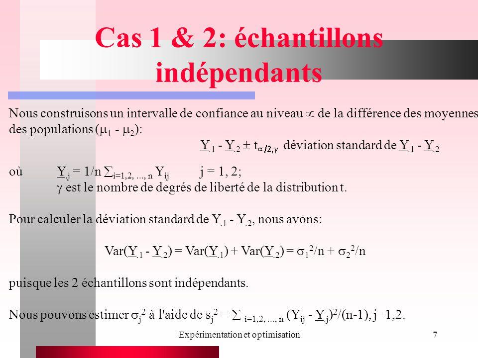 Expérimentation et optimisation7 Cas 1 & 2: échantillons indépendants Nous construisons un intervalle de confiance au niveau de la différence des moyennes des populations ( 1 - 2 ): Y.1 - Y.2 t déviation standard de Y.1 - Y.2 oùY.j = 1/n i=1,2,..., n Y ij j = 1, 2; est le nombre de degrés de liberté de la distribution t.