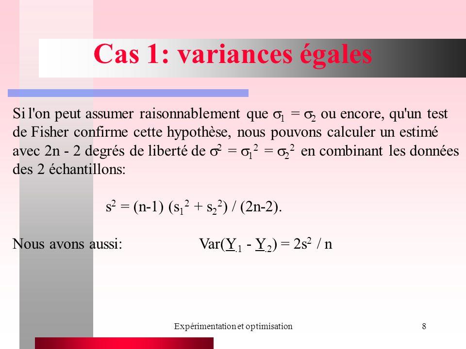 Expérimentation et optimisation8 Cas 1: variances égales Si l on peut assumer raisonnablement que 1 = 2 ou encore, qu un test de Fisher confirme cette hypothèse, nous pouvons calculer un estimé avec 2n - 2 degrés de liberté de 2 = 1 2 = 2 2 en combinant les données des 2 échantillons: s 2 = (n-1) (s 1 2 + s 2 2 ) / (2n-2).
