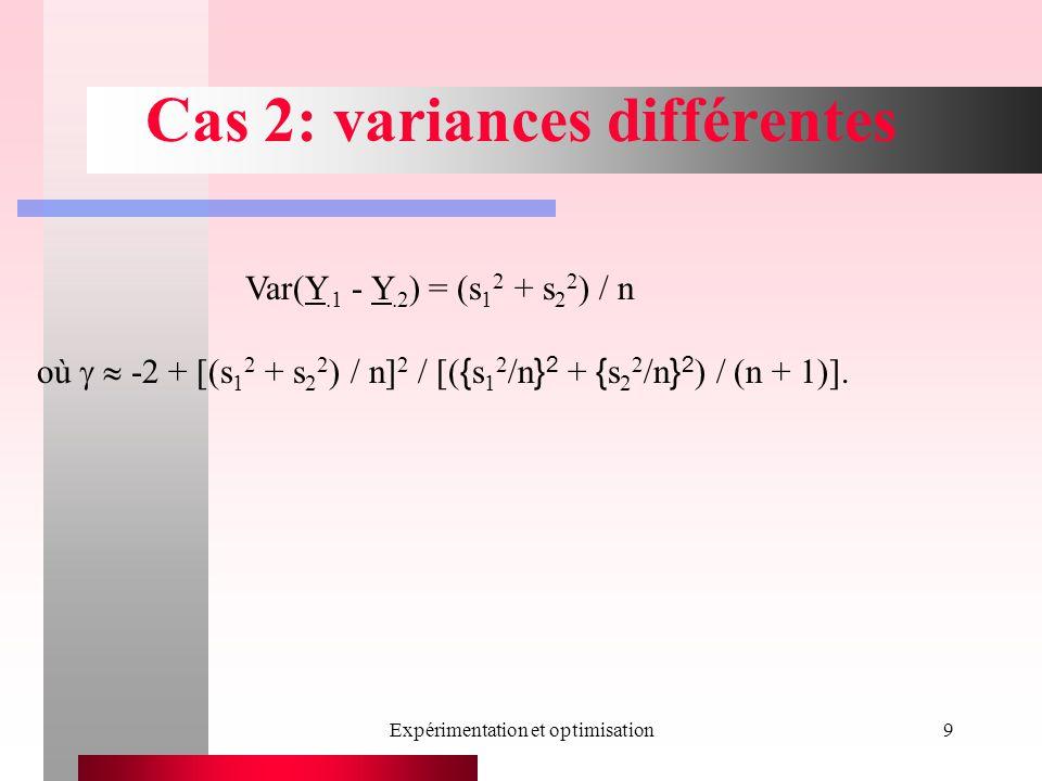 Expérimentation et optimisation9 Cas 2: variances différentes Var(Y.1 - Y.2 ) = (s 1 2 + s 2 2 ) / n où -2 + [(s 1 2 + s 2 2 ) / n] 2 / [( { s 1 2 /n } 2 + { s 2 2 /n } 2 ) / (n + 1)].