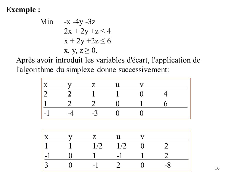 10 Exemple : Min -x -4y -3z 2x + 2y +z 4 x + 2y +2z 6 x, y, z 0. Après avoir introduit les variables d'écart, l'application de l'algorithme du simplex