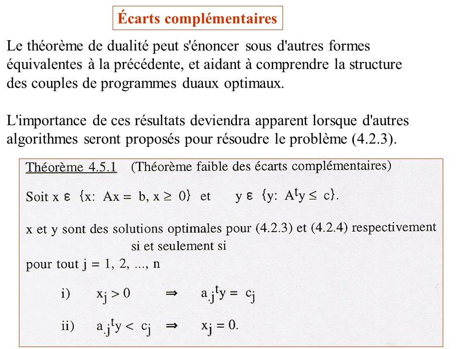 13 Écarts complémentaires Le théorème de dualité peut s énoncer sous d autres formes équivalentes à la précédente, et aidant à comprendre la structure des couples de programmes duaux optimaux.