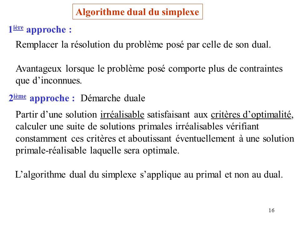 16 Algorithme dual du simplexe 1 ière approche : Remplacer la résolution du problème posé par celle de son dual. Avantageux lorsque le problème posé c