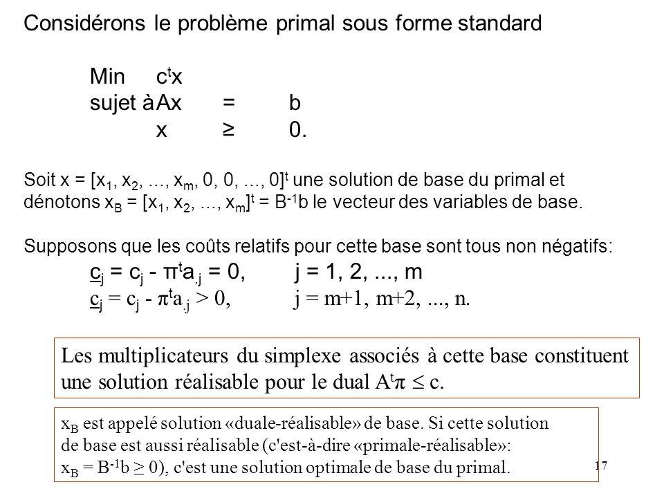 17 Considérons le problème primal sous forme standard Minc t x sujet àAx=b x0. Soit x = [x 1, x 2,..., x m, 0, 0,..., 0] t une solution de base du pri