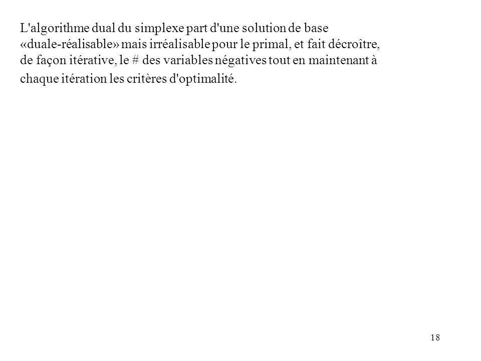 18 L'algorithme dual du simplexe part d'une solution de base «duale-réalisable» mais irréalisable pour le primal, et fait décroître, de façon itérativ