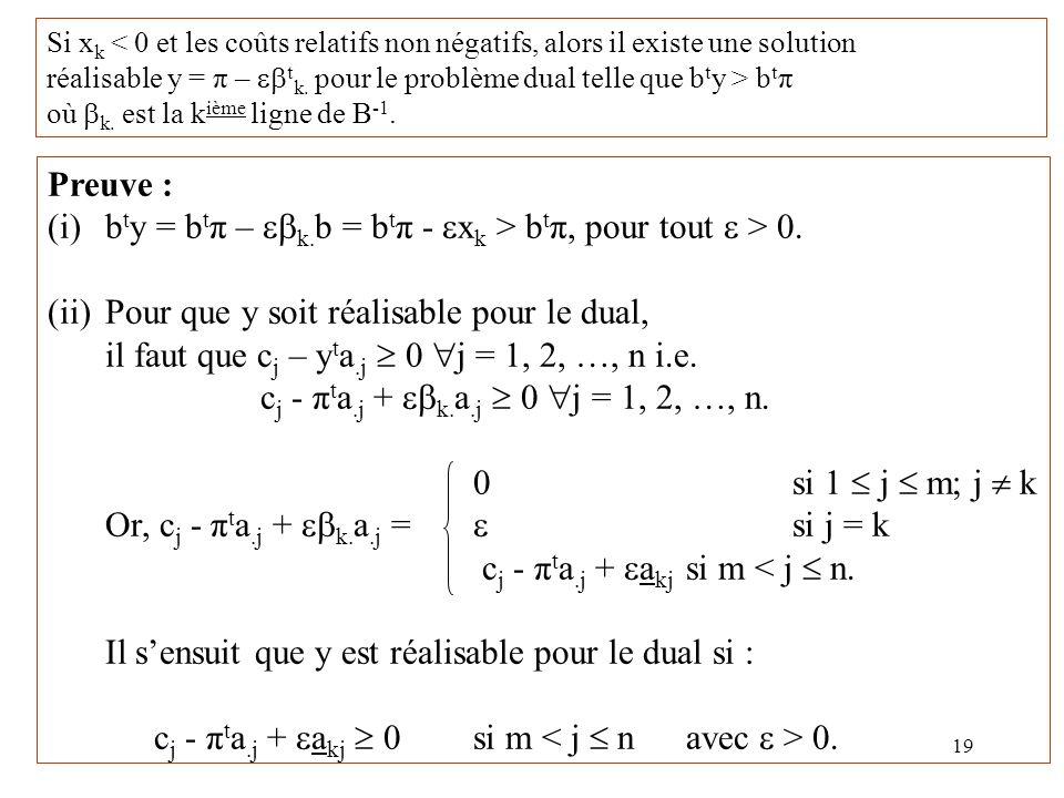 19 Si x k < 0 et les coûts relatifs non négatifs, alors il existe une solution réalisable y = π – t k. pour le problème dual telle que b t y > b t π o