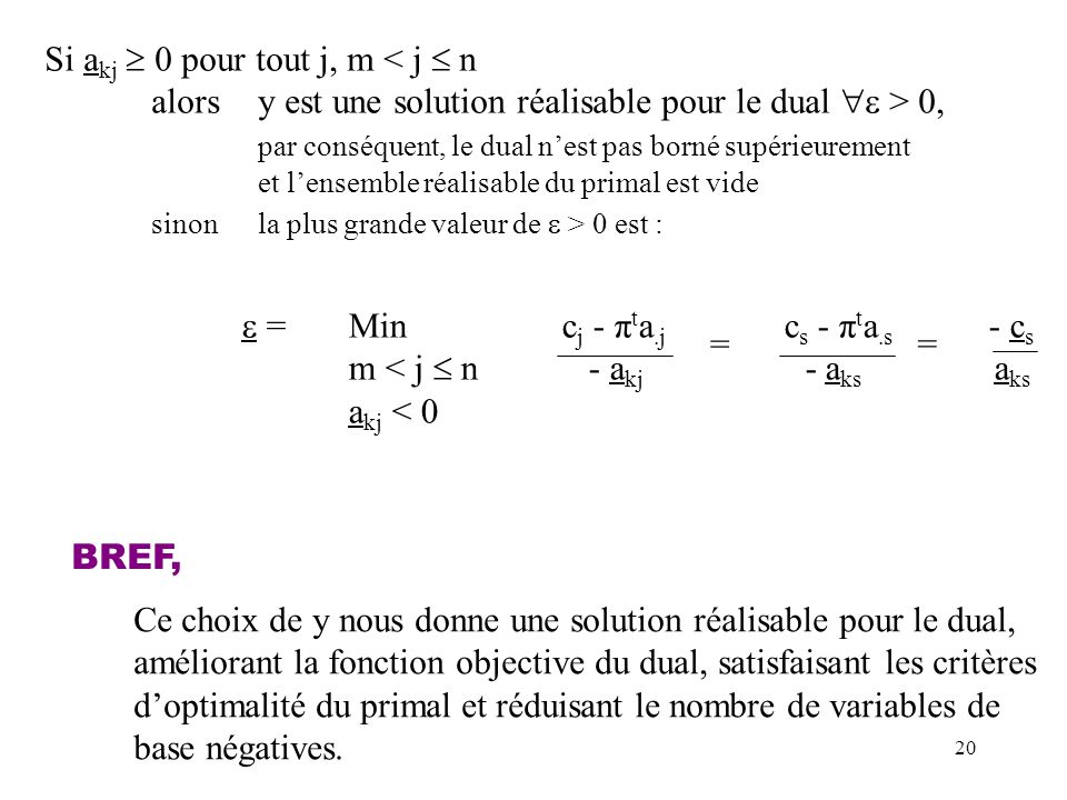 20 Si a kj 0 pour tout j, m < j n alors y est une solution réalisable pour le dual > 0, par conséquent, le dual nest pas borné supérieurement et lensemble réalisable du primal est vide sinonla plus grande valeur de > 0 est : = Min c j - π t a.j c s - π t a.s - c s m < j n - a kj - a ks a ks a kj < 0 = = BREF, Ce choix de y nous donne une solution réalisable pour le dual, améliorant la fonction objective du dual, satisfaisant les critères doptimalité du primal et réduisant le nombre de variables de base négatives.
