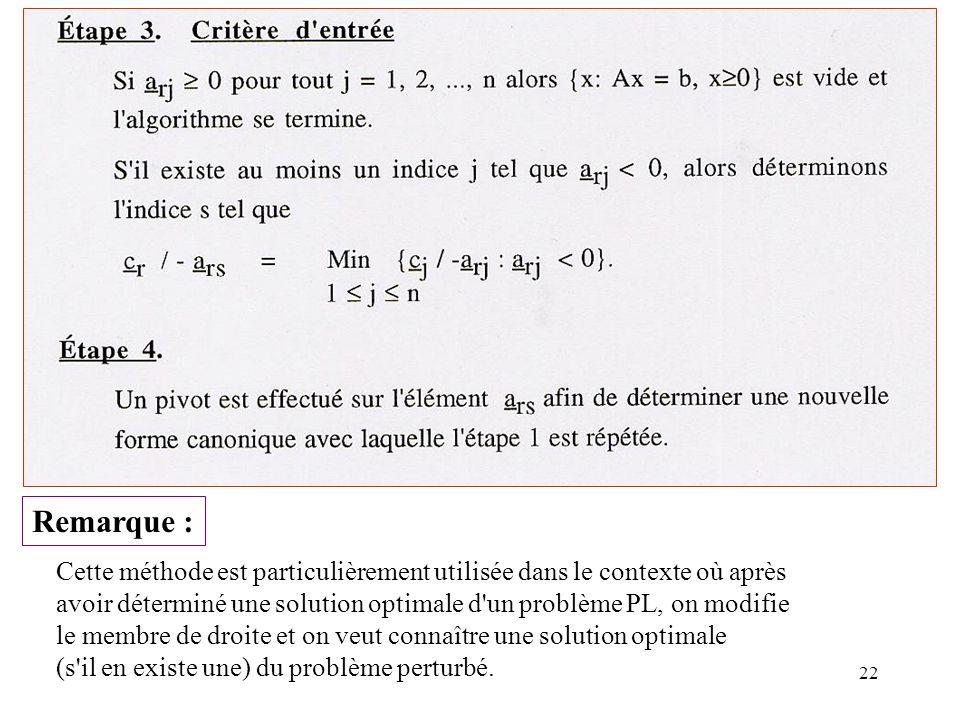 22 Remarque : Cette méthode est particulièrement utilisée dans le contexte où après avoir déterminé une solution optimale d'un problème PL, on modifie