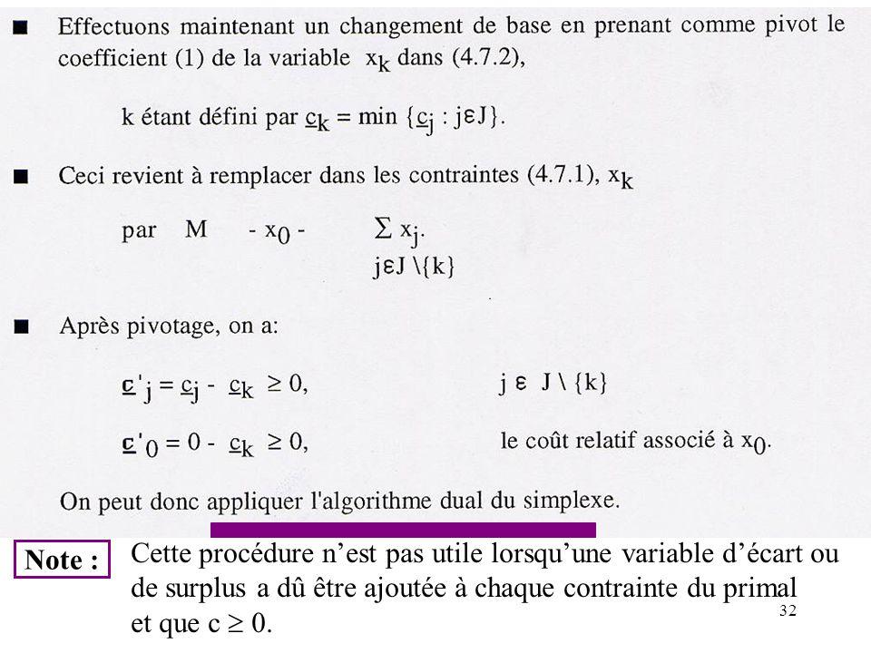 32 Note : Cette procédure nest pas utile lorsquune variable décart ou de surplus a dû être ajoutée à chaque contrainte du primal et que c 0.