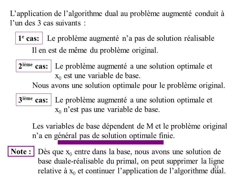 33 Lapplication de lalgorithme dual au problème augmenté conduit à lun des 3 cas suivants : Le problème augmenté na pas de solution réalisable 1 e cas: Il en est de même du problème original.